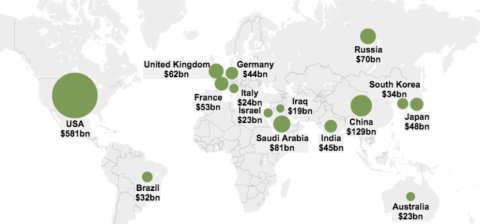 MAP FOR MILITARY BUDGETS