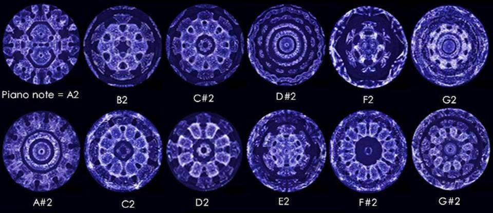cymatics visualiztion